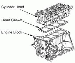 ГБЦ, прокладка и блок двигателя