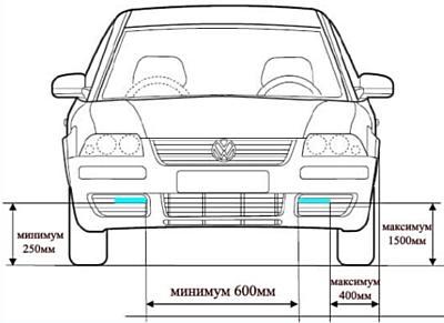 размещение ДХО на автомобиле