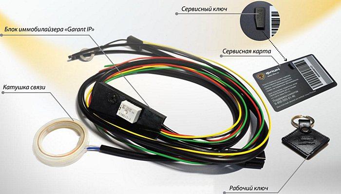 Комплект оборудования для установки иммобилайзера
