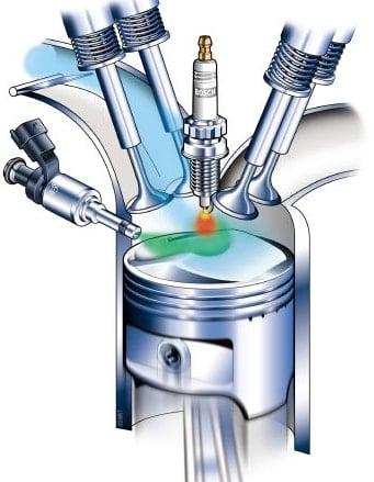 Устройство инжекторного двигателя