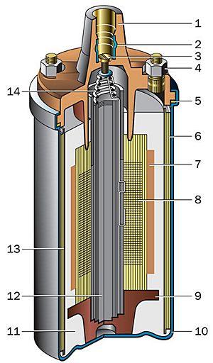 конструкция катушки зажигания
