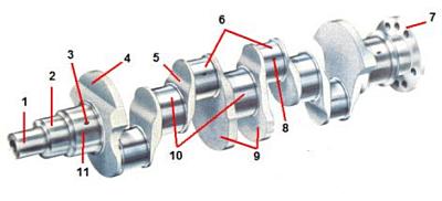 конструкция коленчатого вала