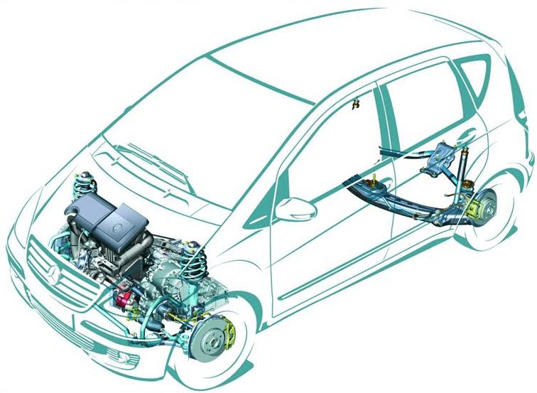 компоновка автомобиля с переднем приводом
