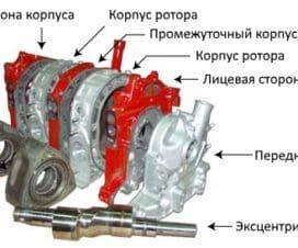 Роторный двигатель: принцип работы и устройство