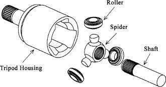 внутреннее устройство триподного шруса